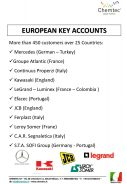 Key accounts in Europe